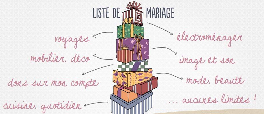 liste-de-mariage